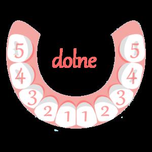zęby mleczne dół